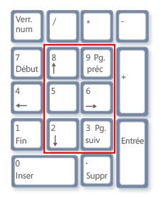 Image d'un pavé numérique avec un cadre rouge sur les six chiffres de droite.